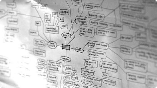 معرفی ابزار- 4 نرم افزار برای ترسیم نقشه ذهنی