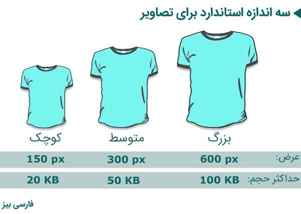 اندازه و حجم استاندارد برای تصاویر